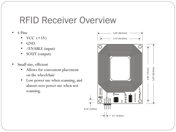 Rfid receiver overview