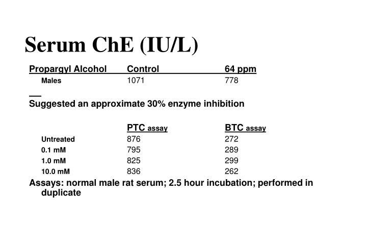 Serum ChE (IU/L)