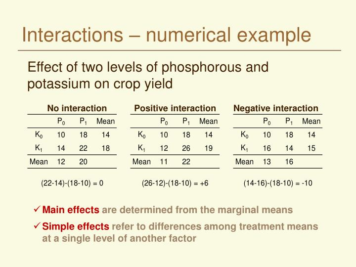 Interactions – numerical example