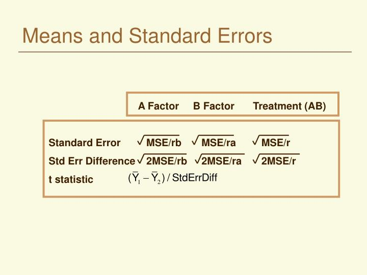 Means and Standard Errors