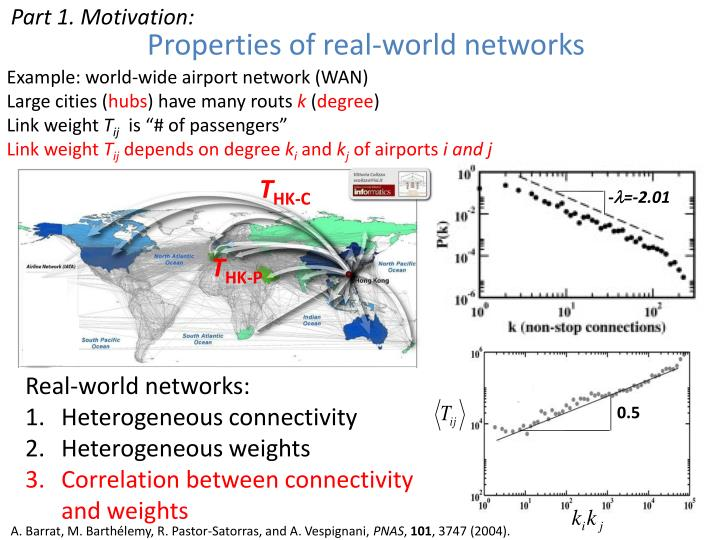 Properties of real world networks