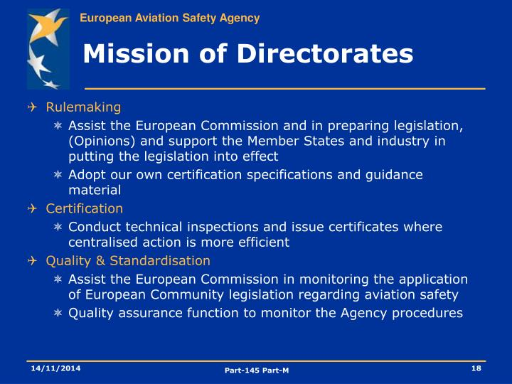 Mission of Directorates