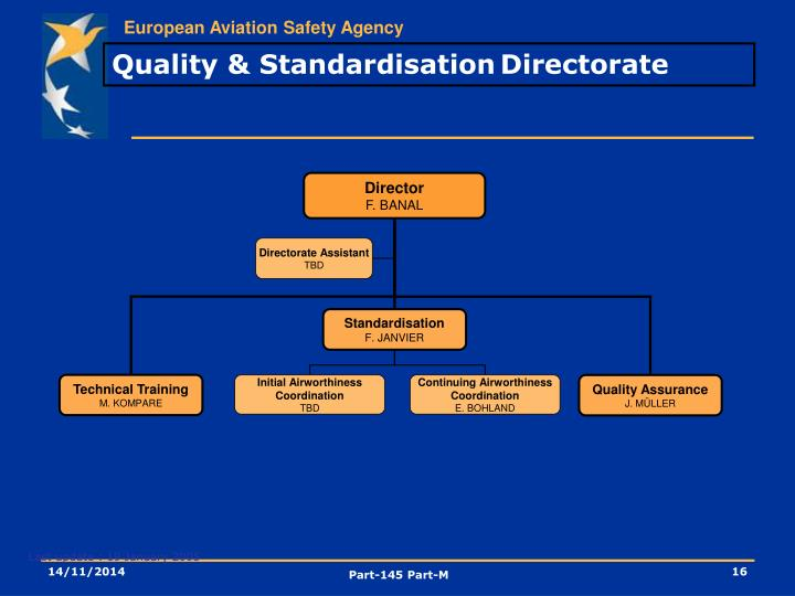 Quality & Standardisation