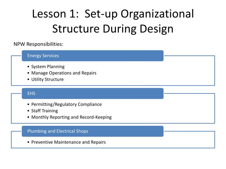 Lesson 1:  Set-up Organizational Structure During Design