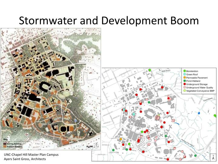 Stormwater and Development Boom