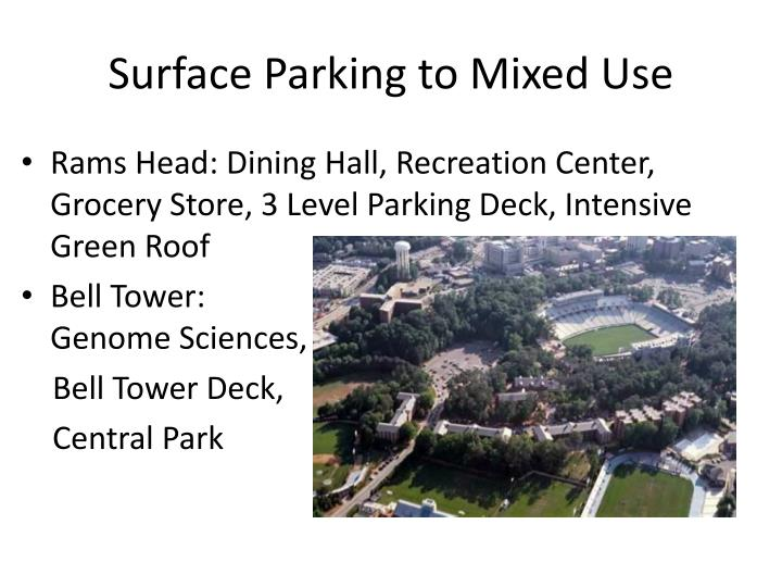 Surface Parking to Mixed Use
