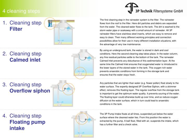 4 cleaning steps