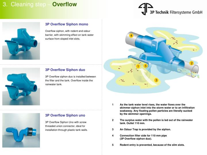 3.  Cleaning step –