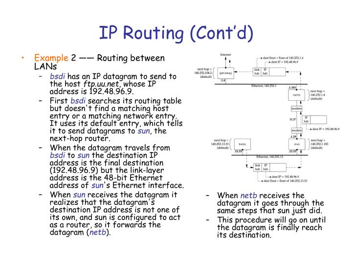 IP Routing (Cont'd)