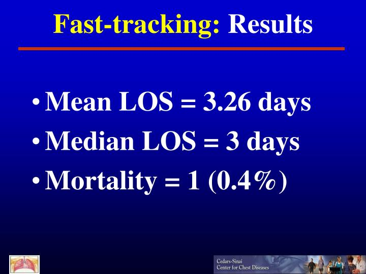 Fast-tracking: