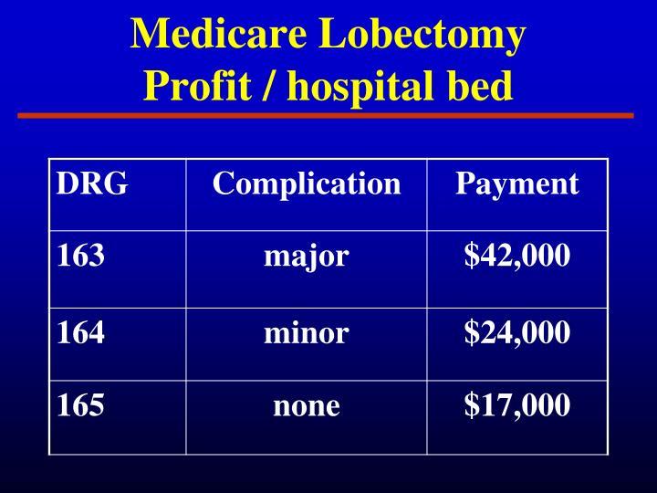 Medicare Lobectomy