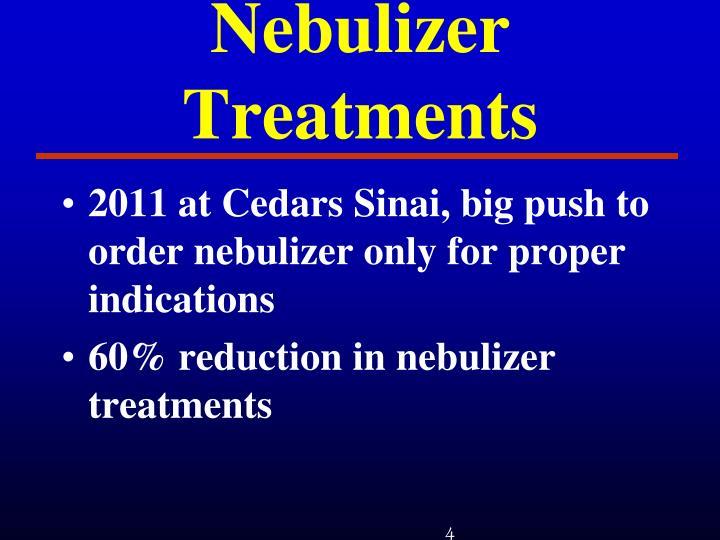 Nebulizer Treatments