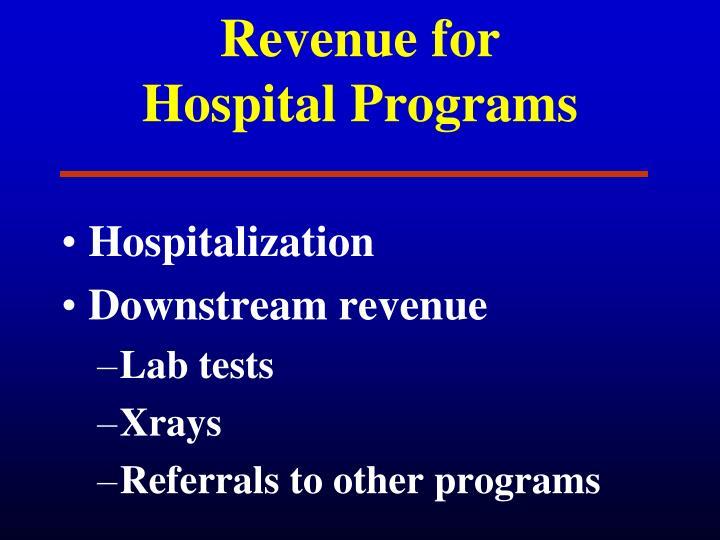 Revenue for