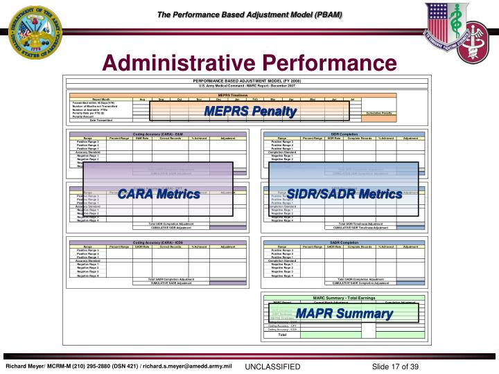 Administrative Performance