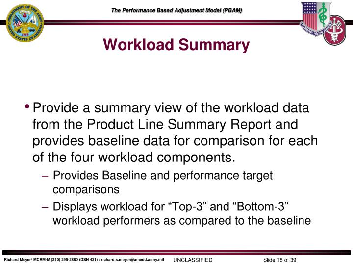 Workload Summary