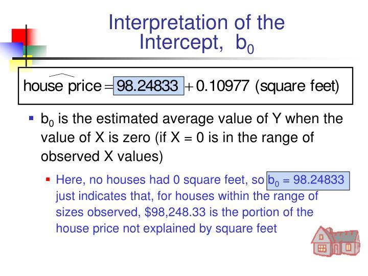 Interpretation of the