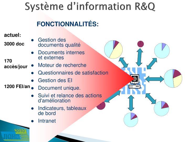 Système d'information R&Q