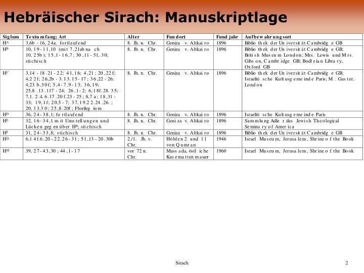 Hebräischer Sirach: Manuskriptlage
