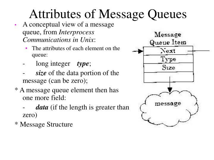 Attributes of Message Queues