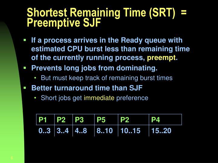 Shortest Remaining Time (SRT)  = Preemptive SJF