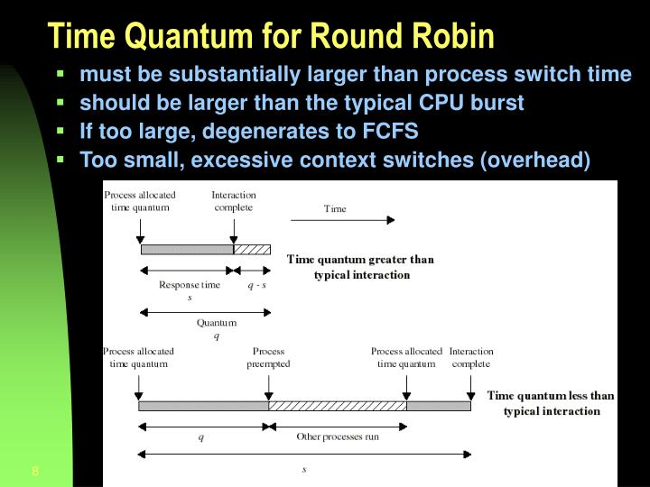 Time Quantum for Round Robin