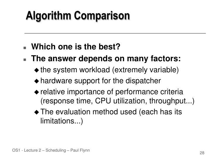 Algorithm Comparison