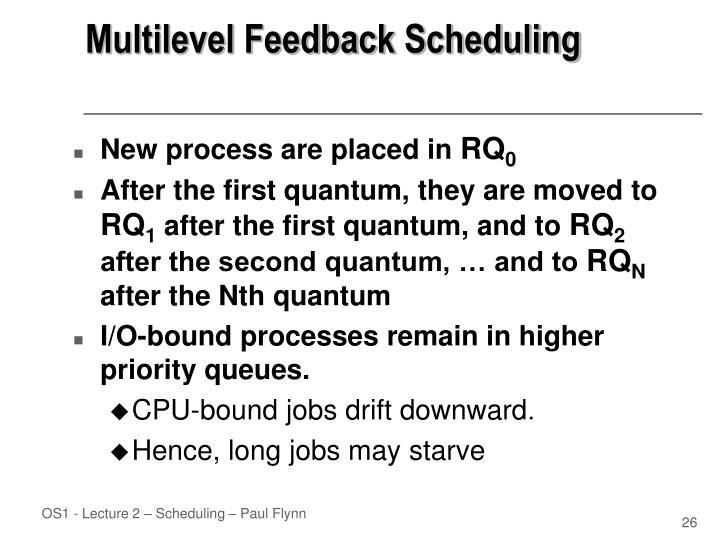 Multilevel Feedback Scheduling
