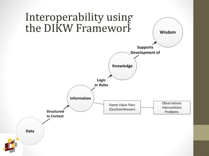 Interoperability using