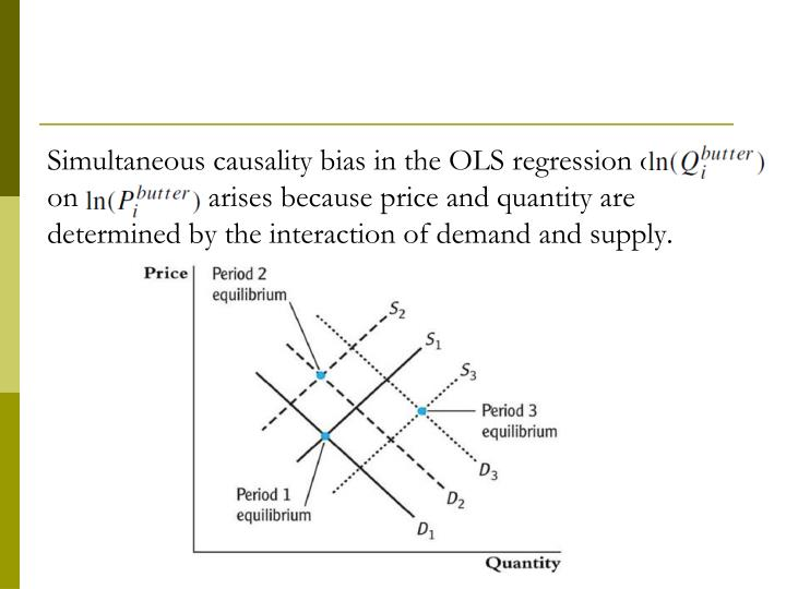 Simultaneous causality bias in the OLS regression of                on                 arises because price and quantity are determined by the interaction of demand and supply.