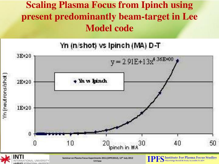 Scaling Plasma Focus from Ipinch using present predominantly beam-target in Lee Model code