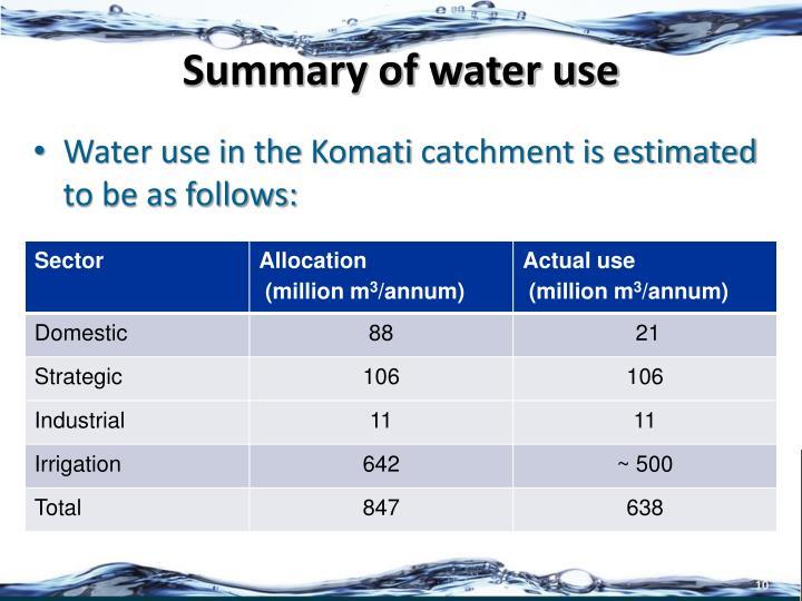 Summary of water use