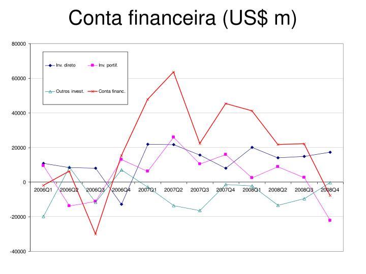 Conta financeira (US$ m)