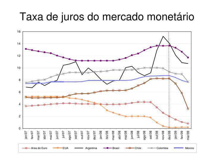 Taxa de juros do mercado monetário