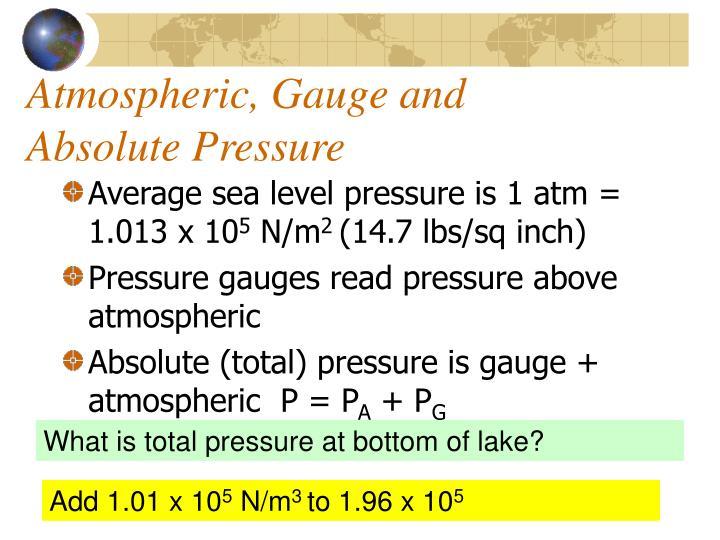 Atmospheric, Gauge and Absolute Pressure
