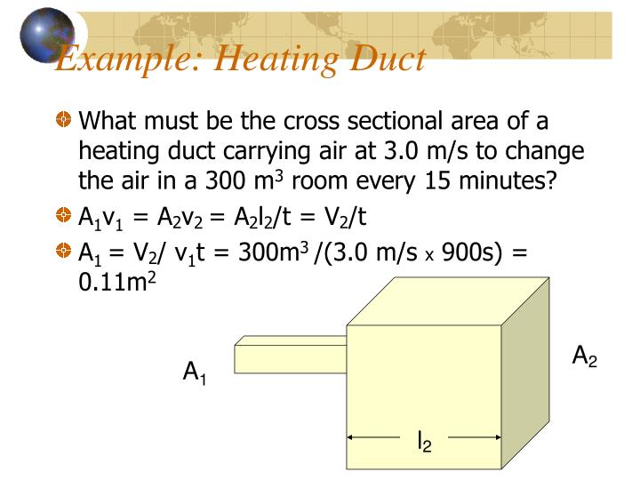 Example: Heating Duct