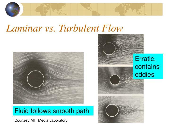 Laminar vs. Turbulent Flow