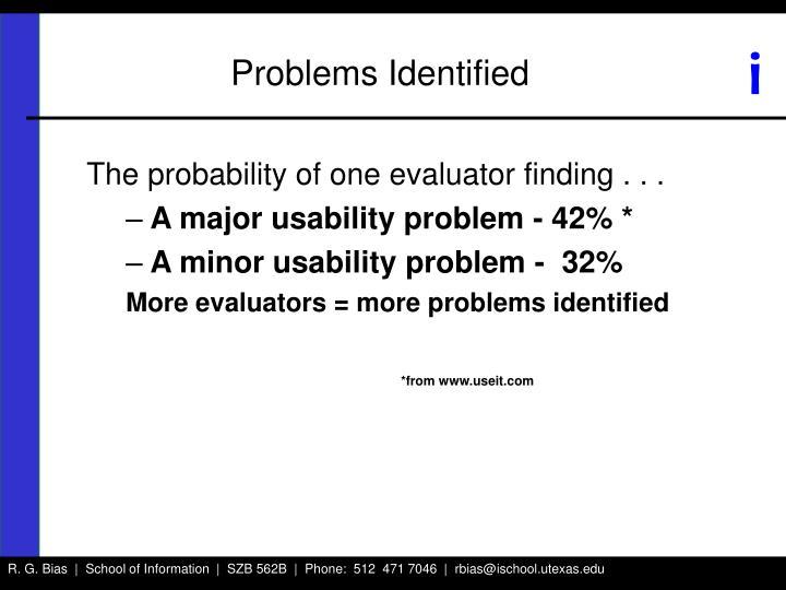 Problems Identified
