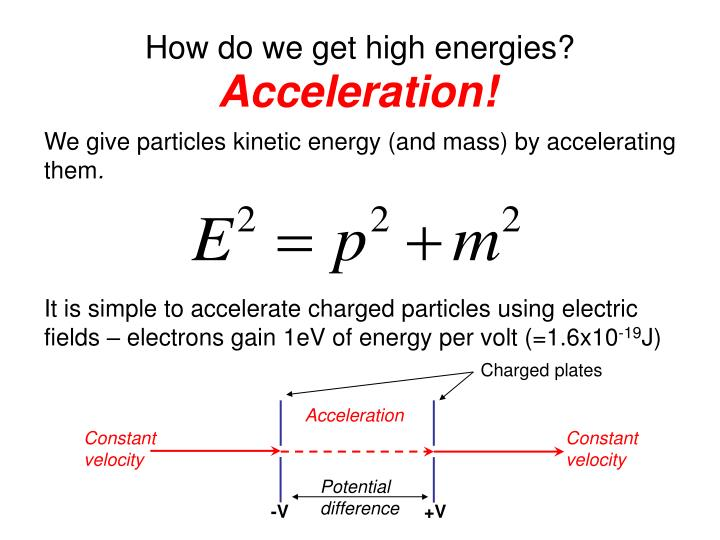 How do we get high energies?