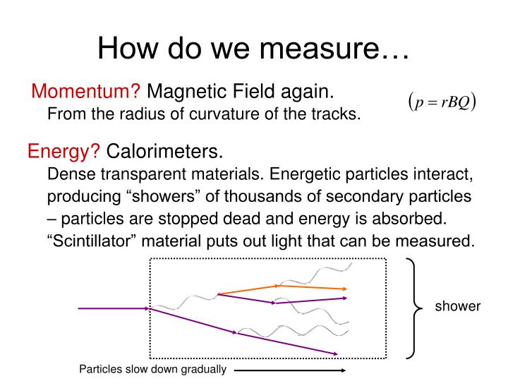 How do we measure…