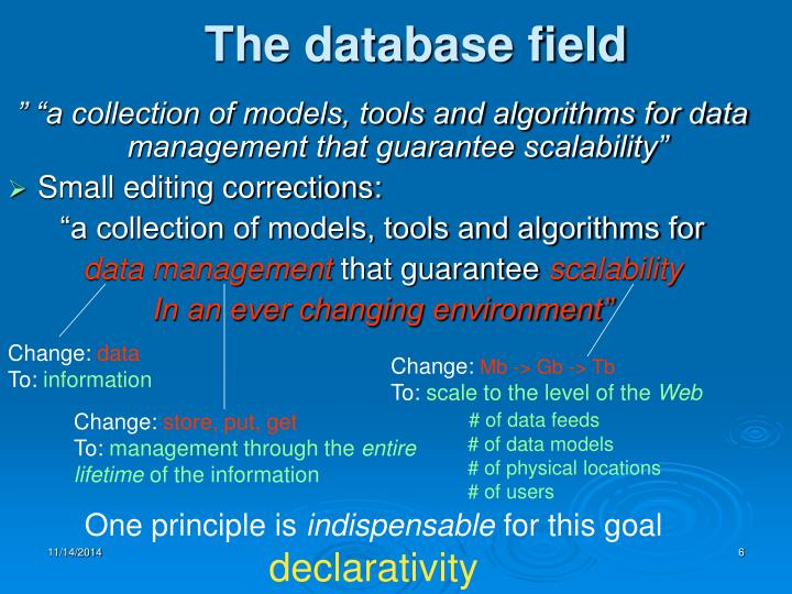 The database field