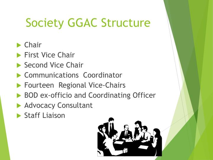 Society GGAC Structure