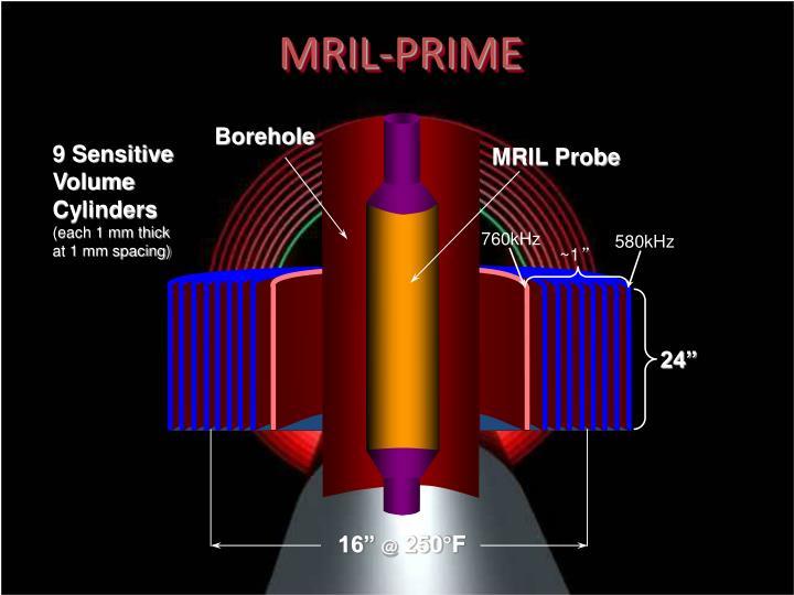 MRIL-PRIME