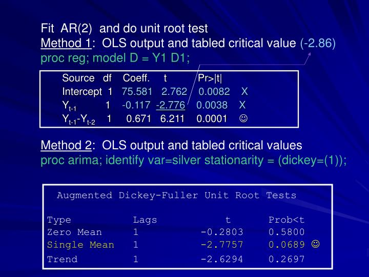 Fit  AR(2)  and do unit root test