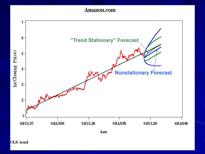 """""""Trend Stationary"""" Forecast"""