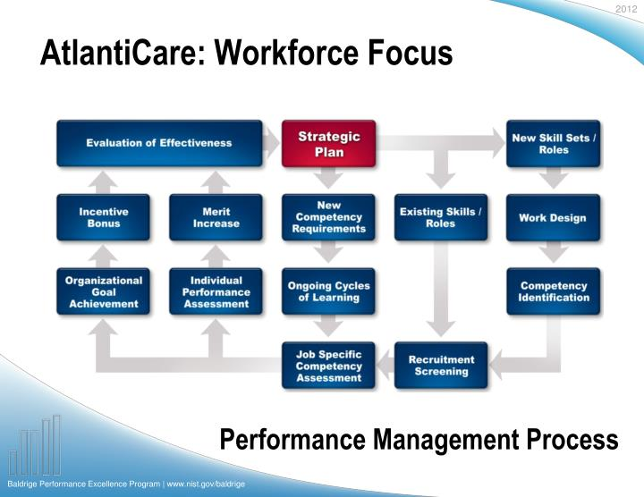 AtlantiCare: Workforce Focus