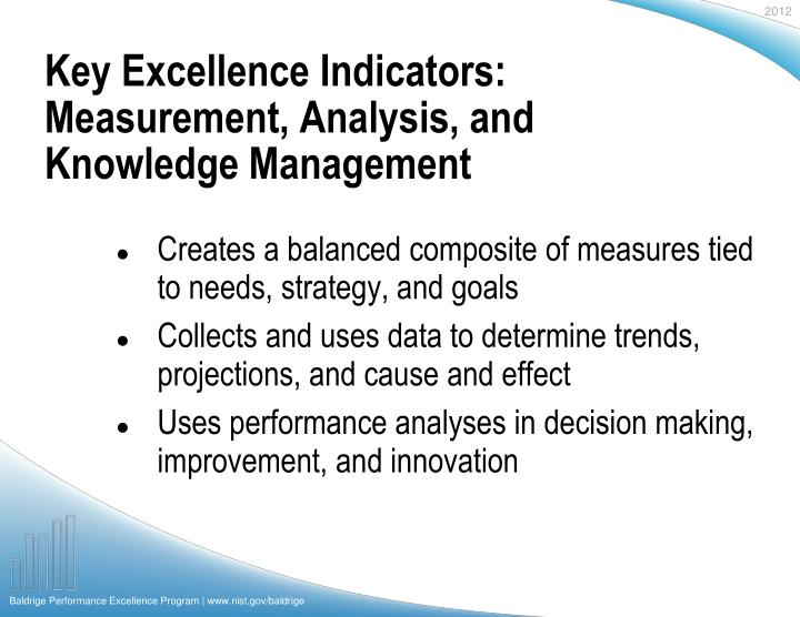 Key Excellence Indicators: Measurement, Analysis, and