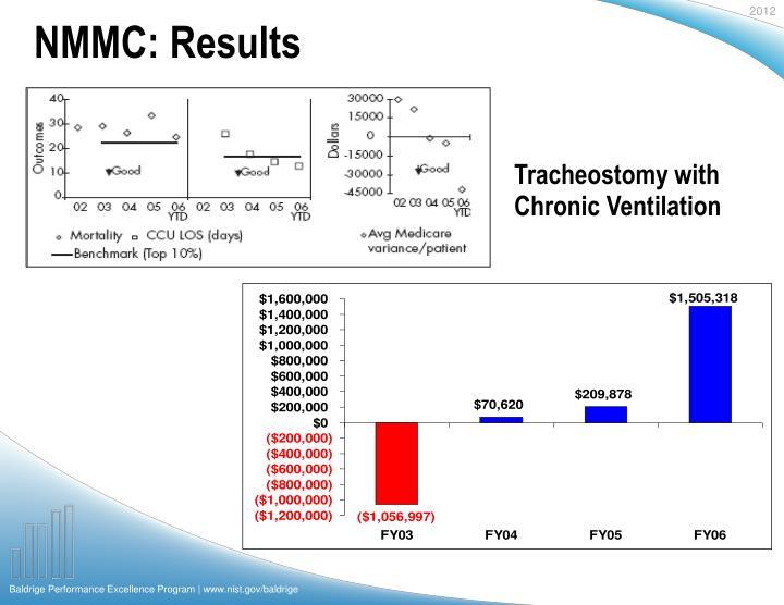NMMC: Results