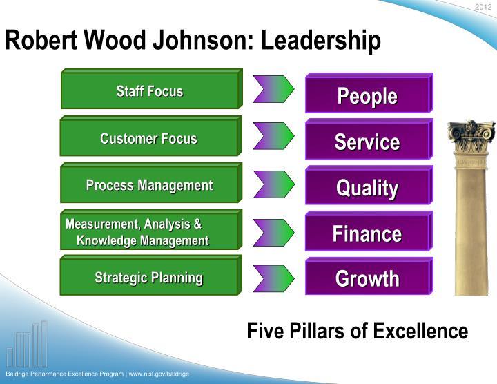Robert Wood Johnson: Leadership