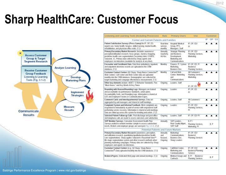 Sharp HealthCare: Customer Focus