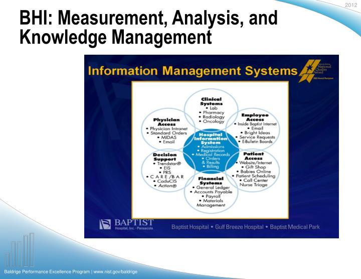 BHI: Measurement, Analysis, and Knowledge Management